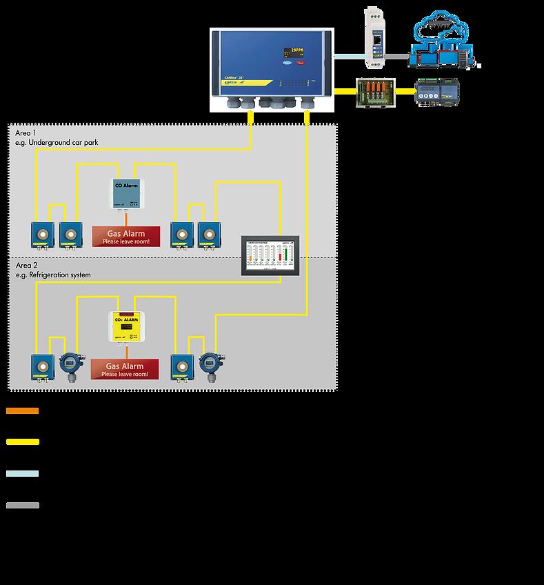 kimessa bus system
