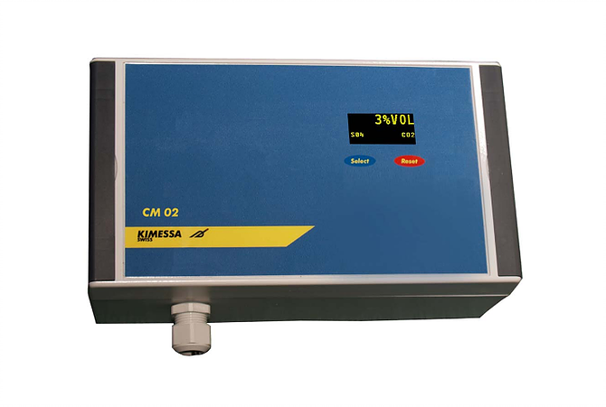 2-channel Gas monitor CANline 02